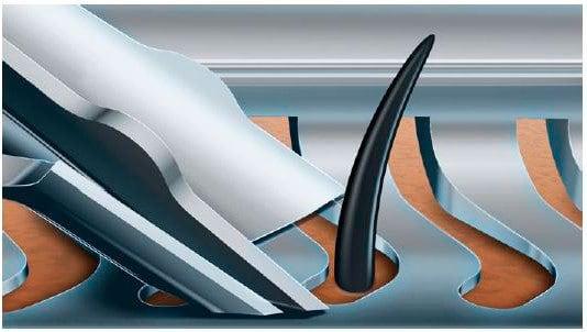 הדמייה של פעולת החיתוך של הלהבים של מכונת הגילוח של פיליפס
